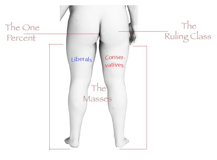 anatomy-of-the-ruling-class1